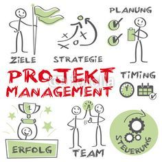 Projektmanagement, Planung - Buy this stock vector and explore similar vectors at Adobe Stock Visual Thinking, Thinking Maps, Design Thinking, Visual Note Taking, Visual Resume, Note Doodles, German Language Learning, Work Success, Sketch Notes