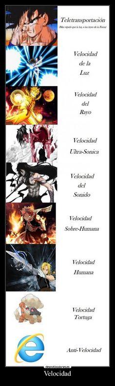 carteles anime anime dragon ball goku seint seiya naruto one piece luffy bleach kurosaki ichigo natsu fair desmotivaciones