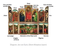 European History, Art History, Ghent Altarpiece, Renaissance And Reformation, Cain And Abel, Great Works Of Art, Arts Ed, Adam And Eve, Pilgrim