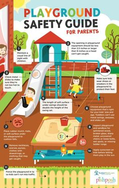 Kids Health It's always good to have a safety guide for a playground, The kids safety is important even during recess. - Tips for playground safety! Summer Safety, Safety Week, Safety Rules, Home Safety Tips, Playground Safety, Playground Rules, Backyard Playground, Preschool Playground, Backyard Ideas