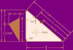 Use this calculator to scale up or down the delta kites we made. Go Fly A Kite, Kite Building, Delta Kite, Kite Making, Kite Designs, Paper Plane, Hobbies And Crafts, Kites Diy, Art