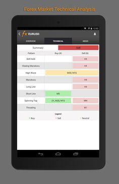Forex Calendar, Market & News - screenshot
