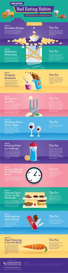 How To Break Bad Eating Habits