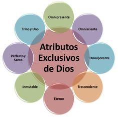 Atributo: Cualidad o característica propia de una persona o una cosa, especialmente algo que es parte esencial de su naturaleza. Atribut...