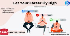 Contact us: Phone- +918709128291