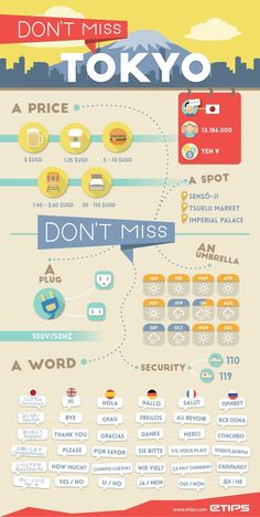 Tokyo Infographic by eTips Travel Apps