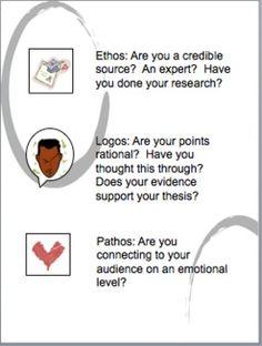 008 Logos, Ethos, and Pathos Teaching Pinterest Logos