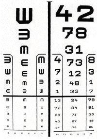""" Eyesight charts a spontaneous purchase from Moscow optometrist e9f27f6080"