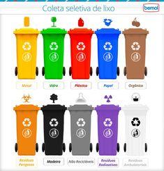 Papel, papelão, vidro, plástico, orgânico, resíduos perigosos e outros tipos de lixo. Veja o que é a coleta seletiva, como ela se classifica e as cores de cada tipo de lixo.