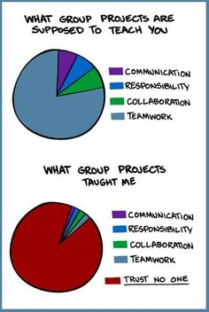 Funny pictures about The undeniable truth about group projects. Oh, and cool pics about The undeniable truth about group projects. Also, The undeniable truth about group projects. Trust No One, Group Projects, Thats The Way, Story Of My Life, Marketing, Introvert, Intj Intp, Just For Laughs, Laugh Out Loud