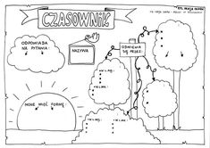 Czasownik Teacher, Education, Learning, School, Funny, Kids, Therapy, Science, Young Children