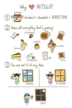 Why I love Nutella?