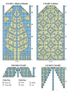 Knitted Mittens Pattern, Crochet Mittens, Knitted Gloves, Knitting Charts, Knitting Socks, Knitting Patterns, Knit Dishcloth, Fair Isle Knitting, Tapestry Crochet
