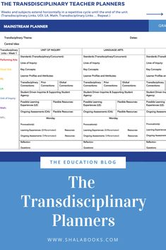 The ideal transdisciplinary planning tools for your IB world school! International Baccalaureate, Teacher Planner, Professional Development, Planners, Language, Classroom, The Unit, Education, Math