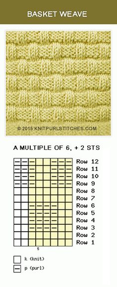 Easy Knitting Stitch For Beginners.  Basket-weave stitch. Just knits and purls