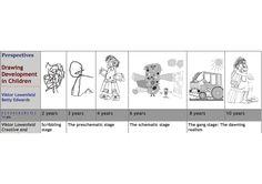 Onderzoek tekenkunsten van kinderen bij verschillende leeftijden