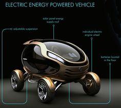 Citroën EGGO – Um carro conceito em forma de Ovo para as ruas do futuro.