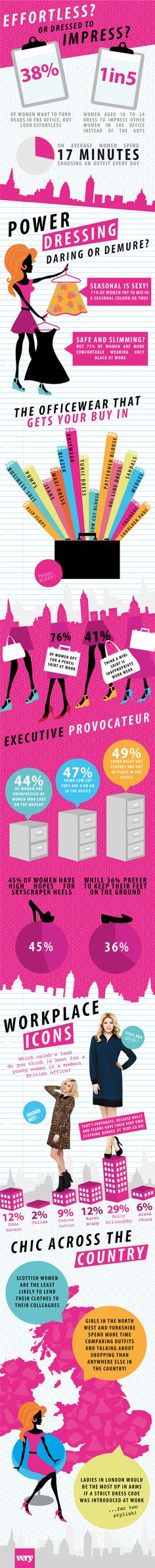 Office Fashion, by the Numbers [infographic]