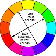 Double split complementary example of colours colour for Color wheel examples