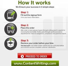 listing references essay expository