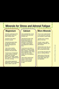 Minerals for Stress & Adrenal Fatigue