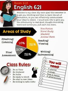 Tips and ideas for middle and high school English Teachers: Editable Digital Syllabus Template High School Syllabus, High School Classroom, English Classroom, English Teachers, Class Syllabus, Future Classroom, Teaching English, Education Quotes For Teachers, Quotes For Students