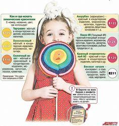 Как наших детей подсаживают на химию
