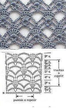 New Crochet Stitches Diagram Lace Patterns Ideas Crochet Motifs, Crochet Diagram, Crochet Stitches Patterns, Lace Patterns, Crochet Chart, Free Crochet, Stitch Patterns, Knit Crochet, Knitting Patterns