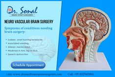 Symptoms of Conditions needing : 👉Sudden onset bursting headache 👉Associated vomiting 👉Altered mental status 👉 Weakness in Arm, leg, face Get Appointment on with Dr. Spine Surgery, Best Hospitals, Brain Tumor, Doctor In, Arm, Arms