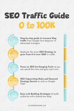 Seo Marketing, Content Marketing, Affiliate Marketing, Media Marketing, Seo For Beginners, Seo Strategy, Seo Tips, Make Money Blogging, Pinterest Marketing