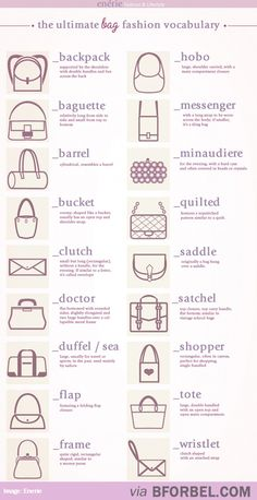 18 Words In The Bag Fashion Vocabulary…