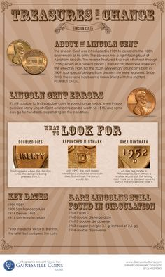Lincoln Cents: Treasures in Your Change Infographic Rare Coins Worth Money, Valuable Coins, Penny Values, Rare Pennies, Antique Coins, Antique Items, Vintage Items, Coin Worth, Error Coins