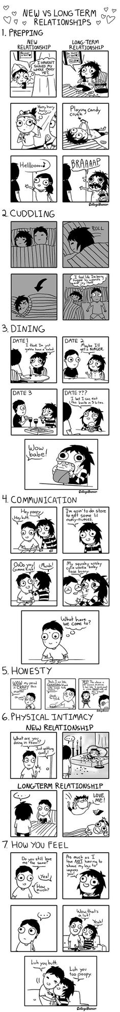 7 Ways Your Relationship Changes Over Time - 9GAG: