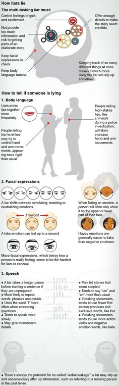 How to tell if someone is lying infographic