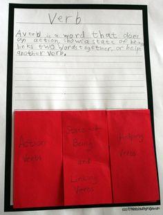Parts Of Speech Notebooking ideas..