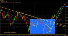 Montero Mori - Analisi tecnica dei mercati finanziari : #Ftsemib: raggiunto il target 22500, solo oltre ob...