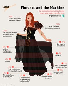 meaning behind delilah song florence