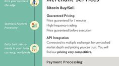 Coinapult Liquidity Providers with highly competitive pricing.