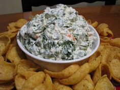 Carrie's Cooking and Recipes: Mary's Spinach Dip