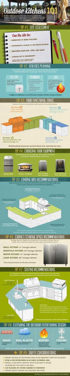Outdoor Kitchens 101 Infographic: Visual interest added by varying elements  backgrounds (i.e. notepad) to display info