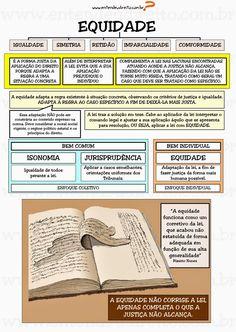 ENTENDEU DIREITO OU QUER QUE DESENHE ???: EQUIDADE Mental Map, Student Life, Sociology, Writing Tips, Leis, Good To Know, Study, Teaching, Education