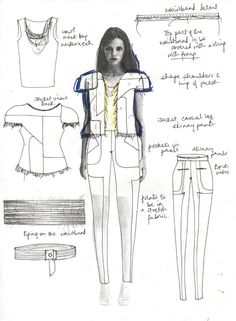 Fashion Sketchbook - fashion design exploring distortion through the distressing of textiles - fashion drawings; fashion portfolio // Shweta Kapur