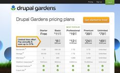 Pricing Tables - Best Practices, Tips and Inspiration