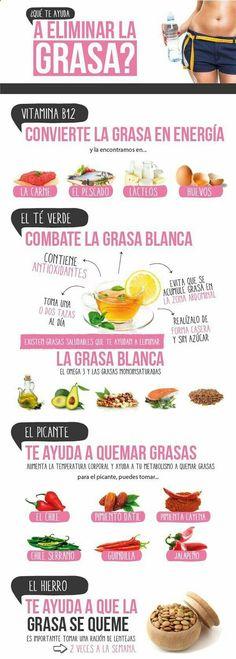 Estos alimentos de ayudaran a eliminar grasa corporal. #saludybelleza #ekala