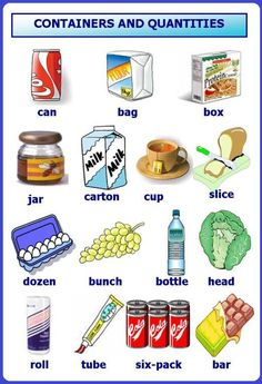 containers - English ESL Worksheets for distance learning and physical classrooms English Idioms, English Lessons, English Vocabulary, English Grammar, Teaching English, English Language, Food Vocabulary, Spanish Grammar, English Teachers
