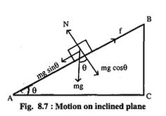Incline Plane with Friction and Tension: physics challenge