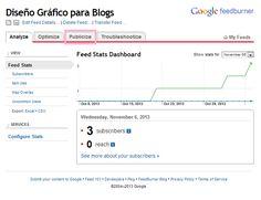 iseño Gráfico Personalizado para el Blog, personalizar el blog, tutoriales para blogger D