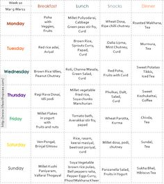 Week 10 – Weekly Menu Planner by Kalpana of 'Life with Spices' Indian Food Menu, Indian Meal, Vegetarian Menu, Vegan Menu, Weekly Menu Planners, Meal Planner, Meal Plan Grocery List, Millet Recipes, Menu Printing