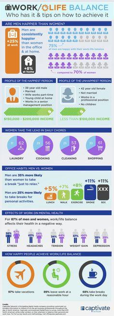 Work-Life Balance: Männer sind im Gleichgewicht [Infografik]