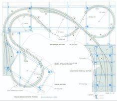 malcolm furlow model railroad - Google Search